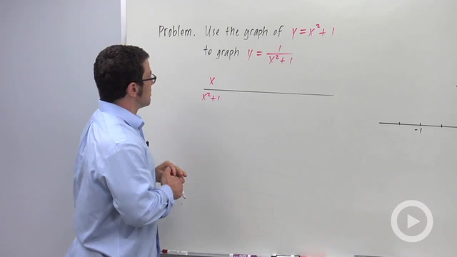 The Reciprocal Transformation - Problem 1