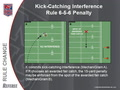 Kick-Catching Interference