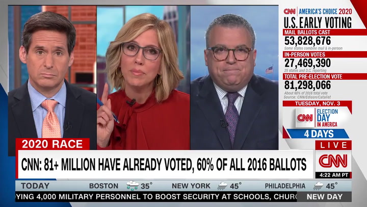 CNN's Camerota: Dems 'Worried' Florida Isn't 'Going Biden's Way'