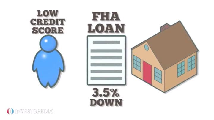 Is An FHA Mortgage Still A Bargain?