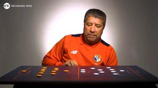 La clase magistral del Bolillo Gómez explicando cómo le gusta que jueguen sus equipos y su sistema favorito: el 4-4-2