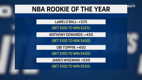What are the odds Obi Toppin wins Rookie of the Year?
