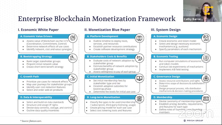 Enterprise Blockchain: The Path to Monetization, Continued