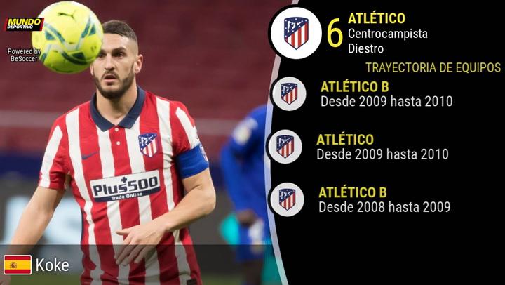Los números de Koke (Atlético de Madrid)