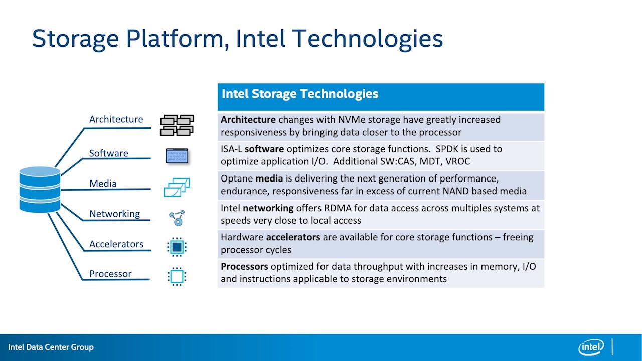 Chapter 1: Storage as a Platform