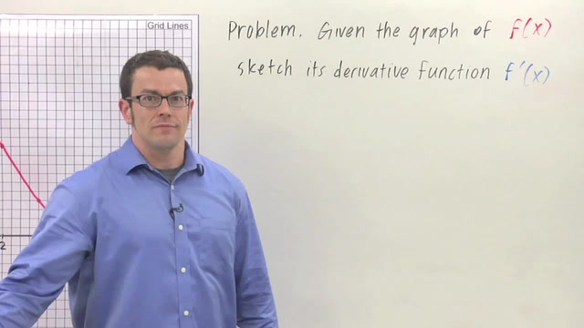 The Derivative Function - Problem 2
