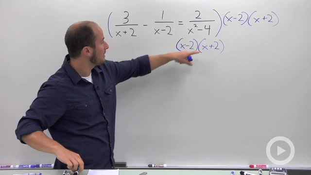 Solving a Rational Equation - Problem 1
