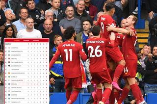 Liverpool no cree en nadie: La tabla de posiciones de la Premier League