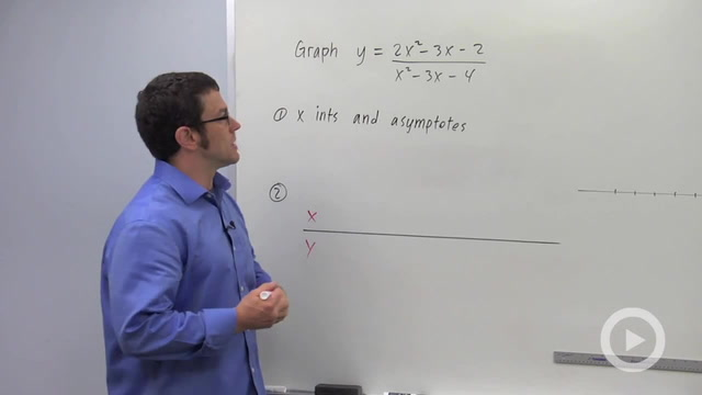 Graphing Rational Functions, n=m - Problem 3