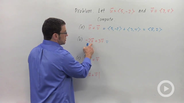 Addition and Scalar Multiplication of Vectors - Problem 1