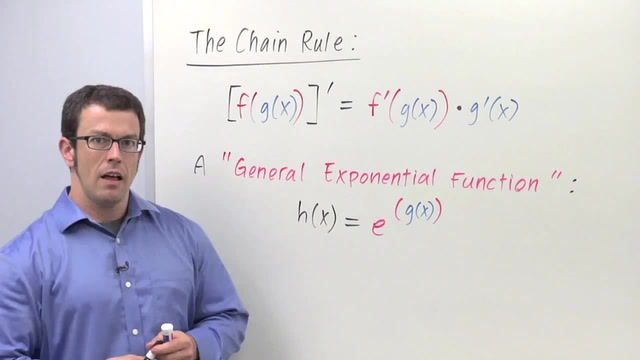 Chain Rule: The General Exponential Rule