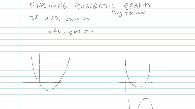 Exploring Quadratic Graphs - Problem 5