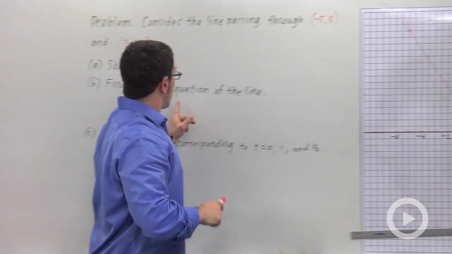 The Vector Equation of a Line - Problem 2