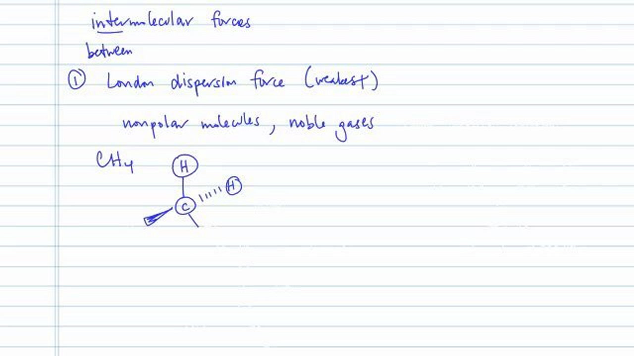 Tips For Identifying Intermolecular Forces Concept Chemistry
