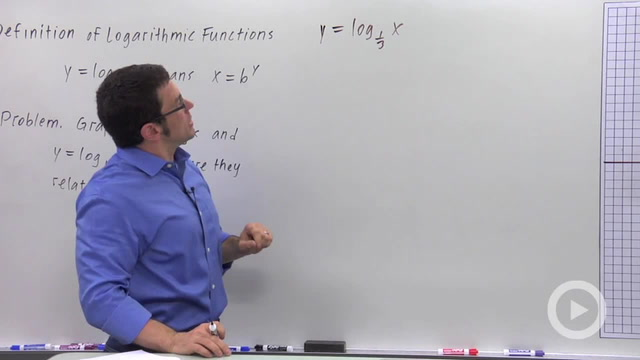 Logarithmic Functions - Problem 1