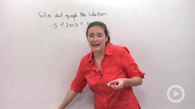 Solving and Graphing Compound Inequalities - Problem 2