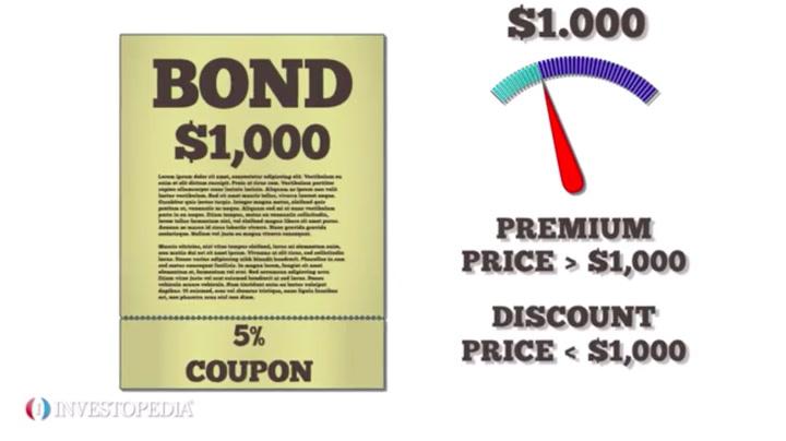 bond discount definition
