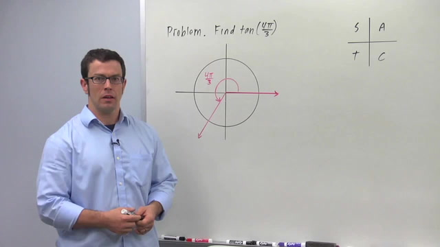 Evaluating the Tangent Function - Problem 1