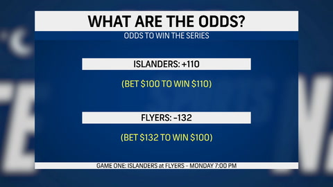What are the odds that the Islanders beat the Flyers?