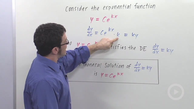 The Differential Equation Model for Exponential Growth