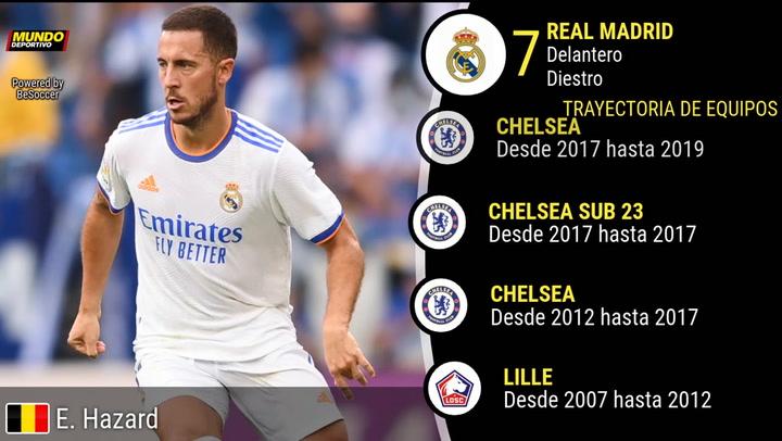 Los números de Hazard con el Real Madrid