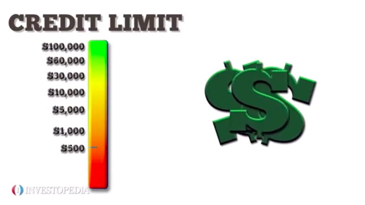 foto de Credit Limit Definition