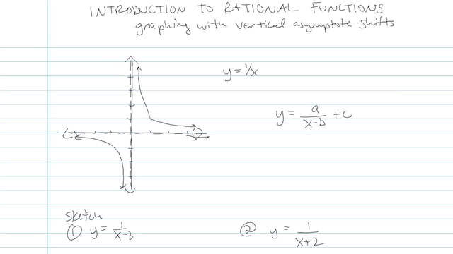Introduction to Rational Functions  - Problem 8