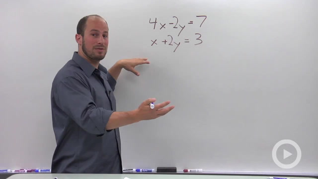 Solving a System of Linear Equations in Two Variables - Problem 1