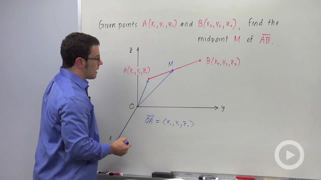 The Midpoint and Distance Formulas in 3D