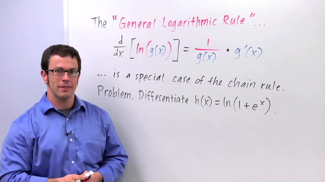 Chain Rule: The General Logarithm Rule - Problem 1