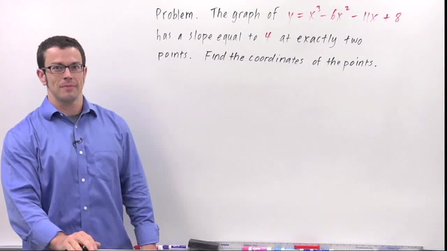 Derivatives of Polynomial Functions - Problem 3