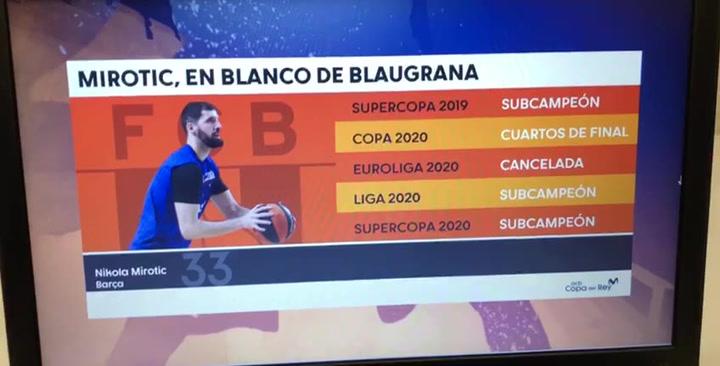 El Barça se quejó a la ACB en mitad de la final