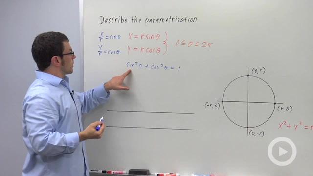 Parametrizing a Circle - Problem 3