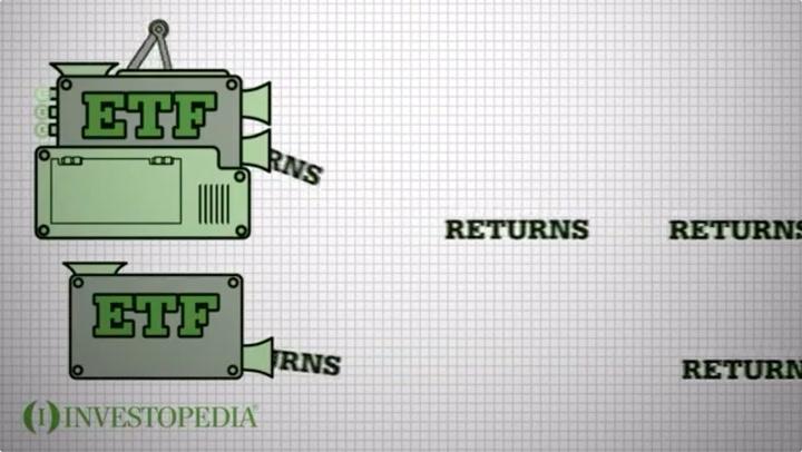 Understanding Leveraged ETFs