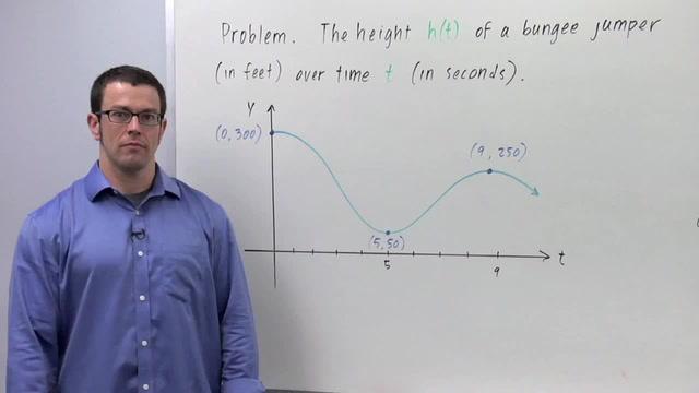 Instantaneous Velocity - Problem 2