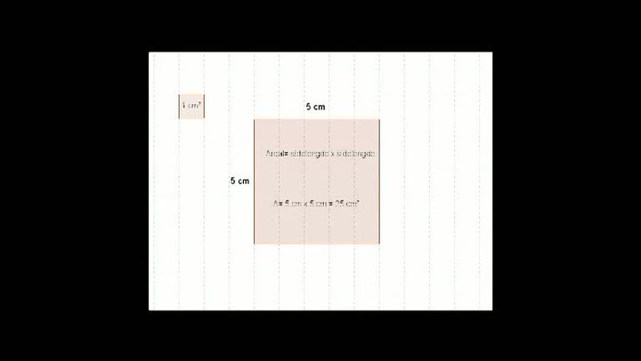 Matte: Hvordan finne arealet av et kvadrat