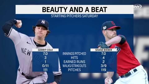 Gerrit Cole vs Shane Bieber: Who has the edge for AL Cy Young?