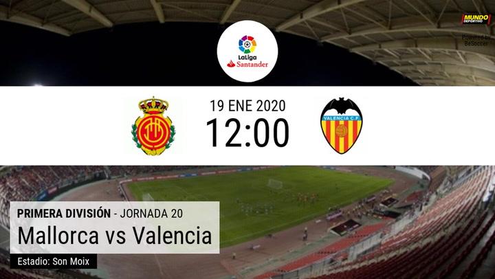 Las estadísticas de la previa del Mallorca - Valencia