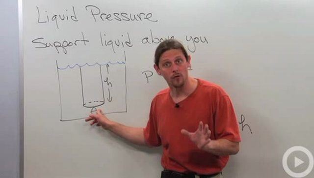 Liquid Pressure
