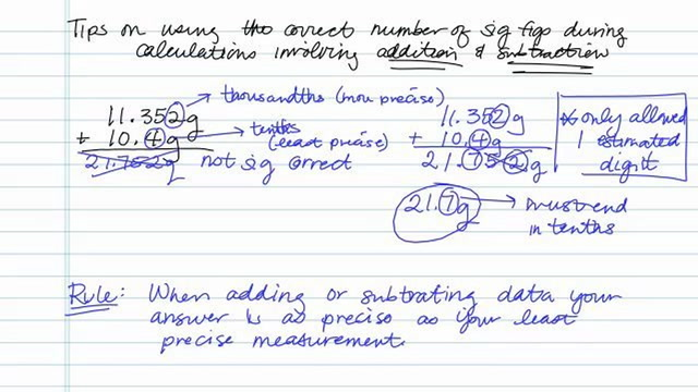 Solving Sig Figs Involving Addition and Subtraction