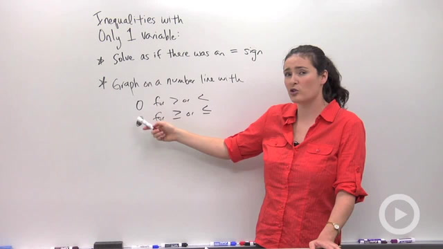 Solving and Graphing Inequalities using Addition or Subtraction