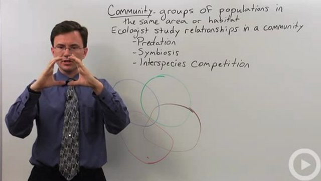 Biology Community