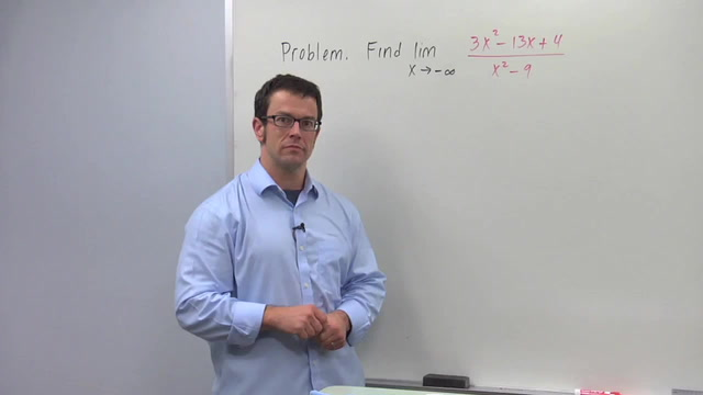 Limits of Rational Functions - Problem 2
