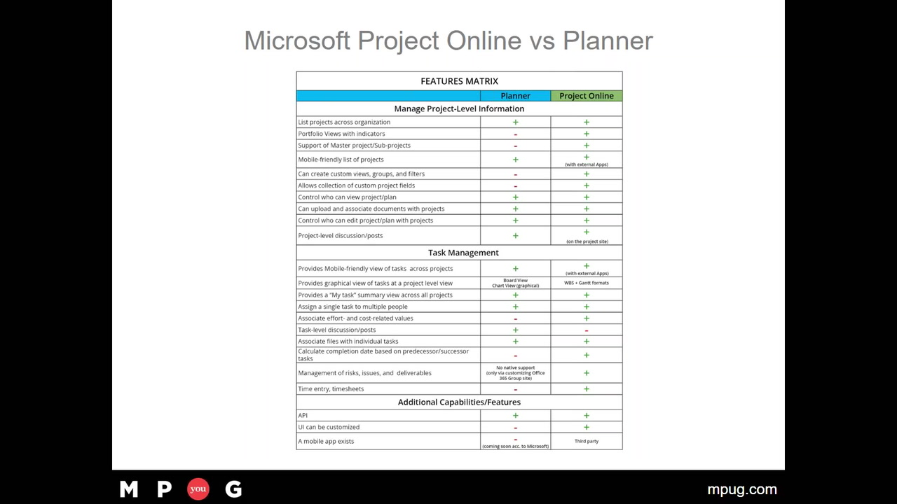 platform project management