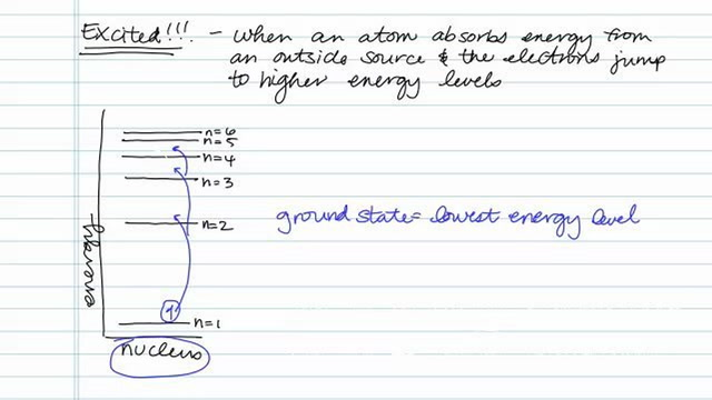 Tips on Deciding if an Atom is Excited