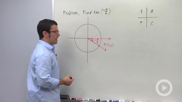 Evaluating the Tangent Function - Problem 2