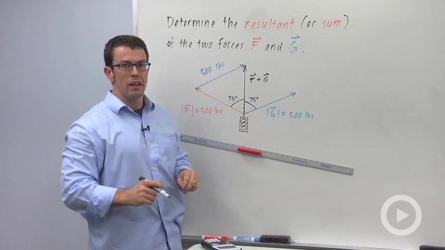 The Resultant of Two Forces - Problem 3
