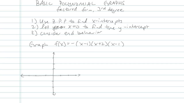 Basic Polynomial Graphs - Problem 11