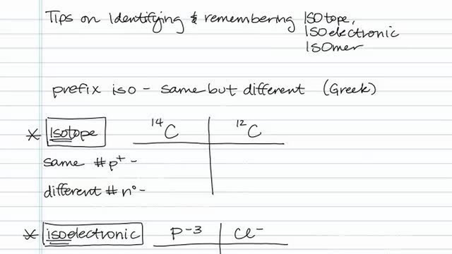 Isotopes, Isoelectronics and Isomers