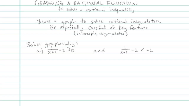 Graphing a Rational Expression - Problem 9
